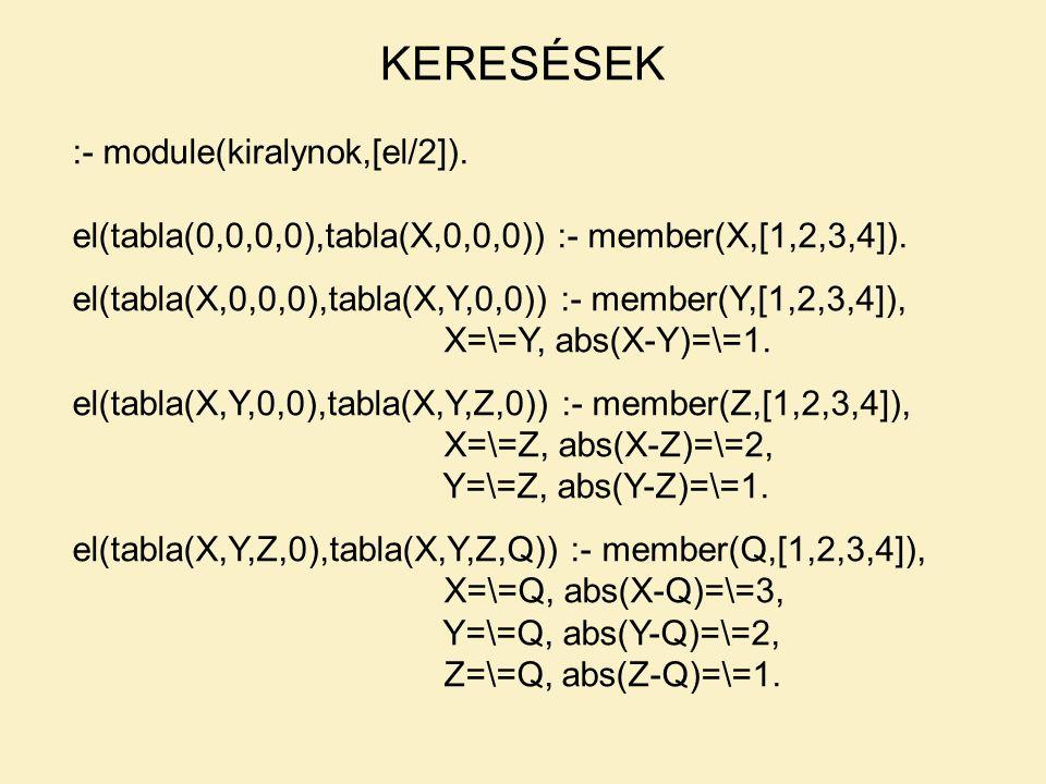 KERESÉSEK :- module(kiralynok,[el/2]).